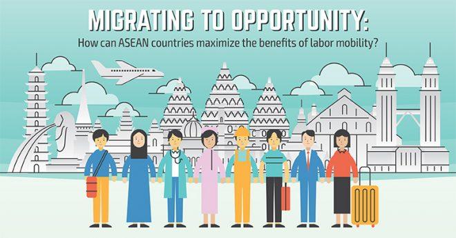 【6月20日(水)開催】世界銀行モーニングセミナー(第7回)「より良い労働環境を求めて:東南アジアにおける労働者移住の制約を解消する」