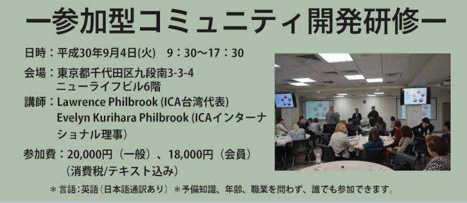 【1日講座】参加型コミュニティ開発研修
