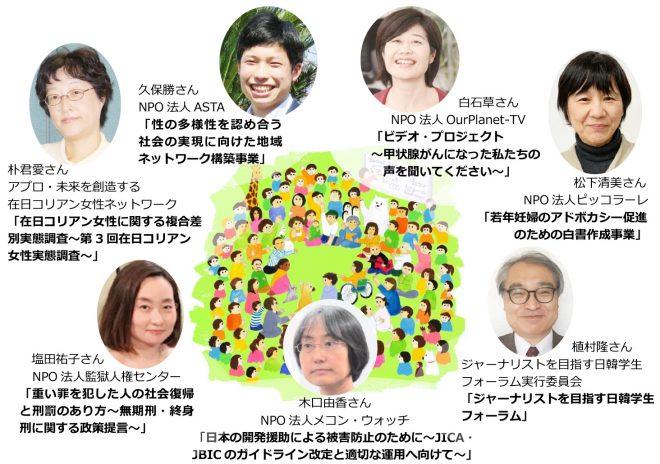 ソーシャル・ジャスティス基金(SJF)助成発表フォーラム第8回★参加者募集★